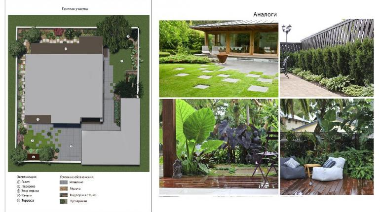 Частный сад  в Ростове-на-Дону «Воспоминание о Бали»